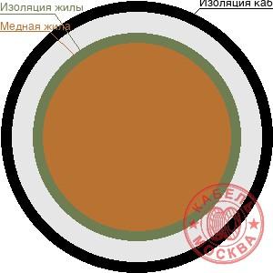 КДВВГнг-LS 10x1,0
