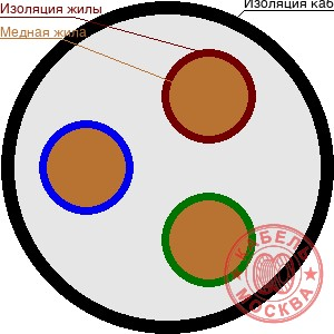 КДВВГнг-LS 37x2,5