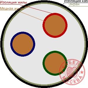 КПСВЭВ 36х0,5