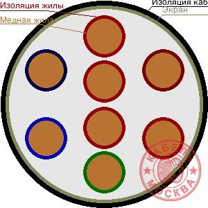 КПСВЭВ 8х2х0,4